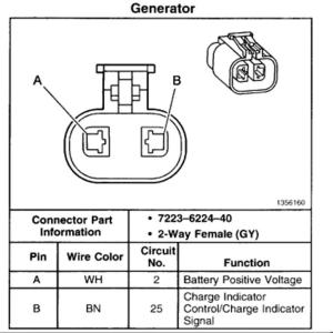 0911 ctsv alternator wiring  LS1TECH  Camaro and