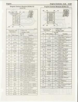 06 GTO LS2 StandAlone Harness Not Matching GM Schematics