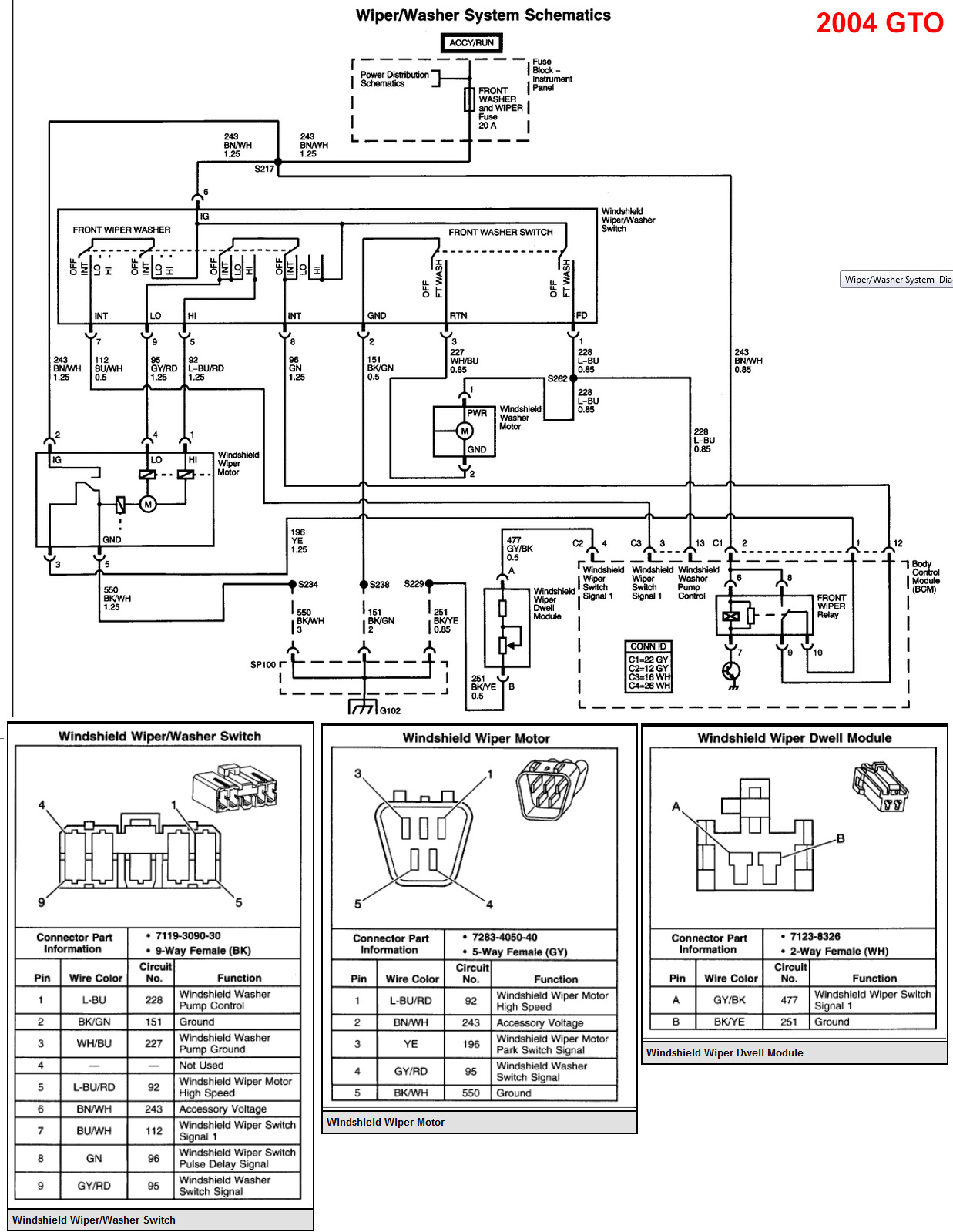 Fuse Box Diagram For Chevelle
