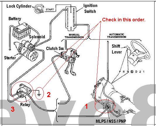 diagram 1987 ford mustang starter solenoid wiring diagram