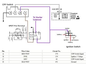 Clutch Switch Wiring?  LS1TECH  Camaro and Firebird