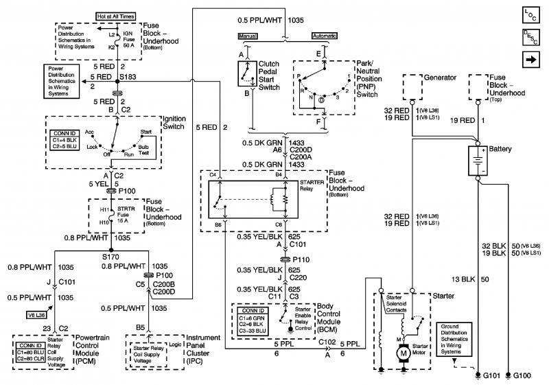 ls3 alternator wiring diagram ls3 wiring diagrams online description ls3 engine wiring diagram ls3 auto wiring diagram schematic on ls3 alternator wiring diagram