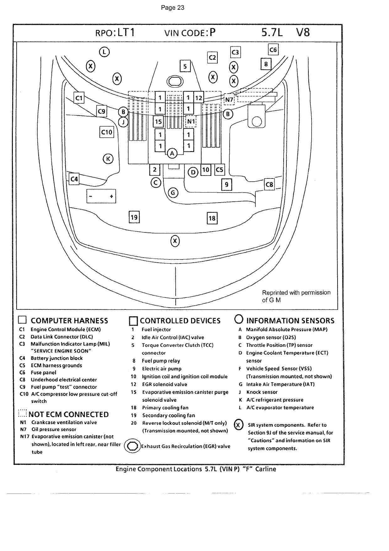 Lt1 F Body Engine Component Locations