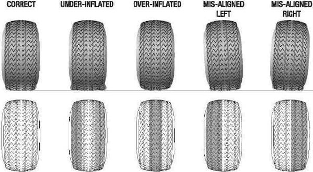 Truck Mud Tires >> What Does Your Tire Wear Tell You? - LS1Tech.com