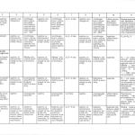 Rozporządzenie Ministra Zdrowia 30 maja 1996, strona 23