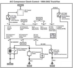 Upgrading to Gen III LSSeries PCM: Air Conditioning Guide