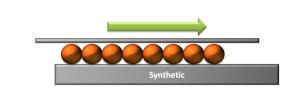 Synthetic oil molecules graphic