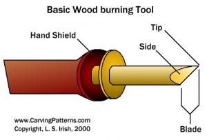 burn tool wood burning