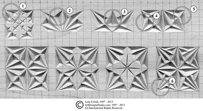 photograph regarding Printable Chip Carving Patterns titled Classification: Chip Carving