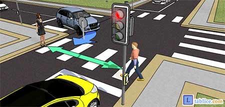 Obaveze vozača prema pešacima