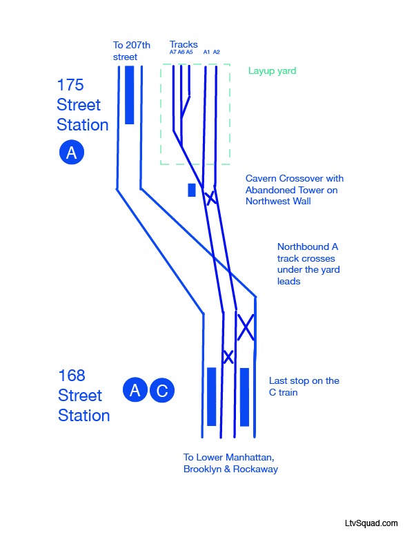 174 Yard Trackmap