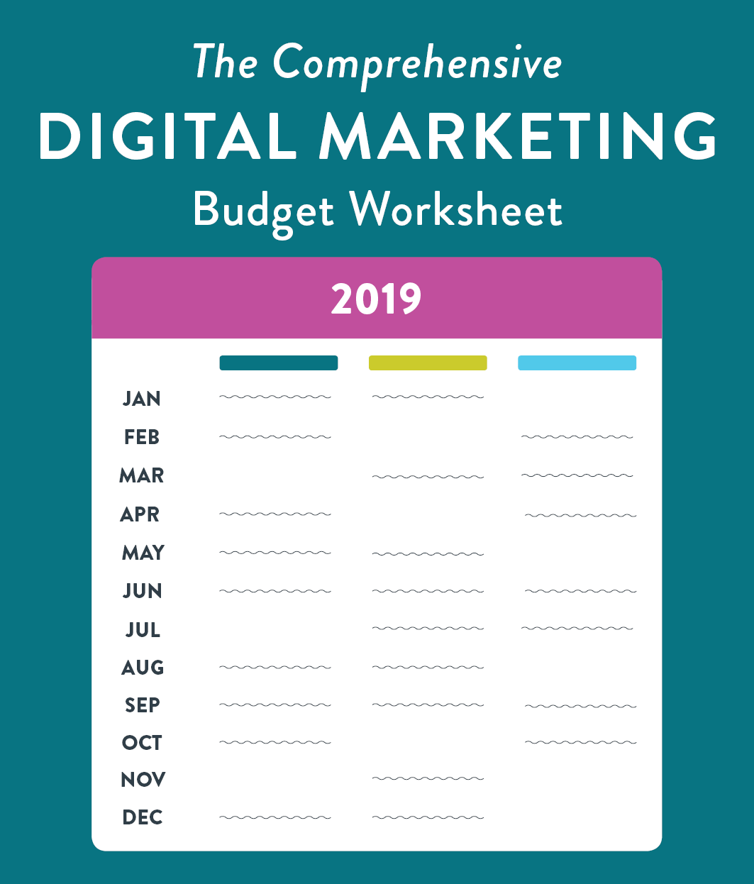 Annual Marketing Budget Worksheet