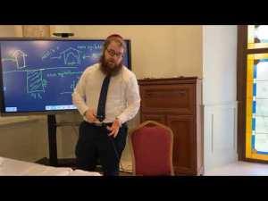 Éruvin 79 – Napi Talmud 295 – A szénarakás, mint válaszfal #éruv #széna #ásérá