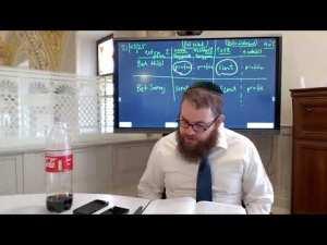 Skálim 6 – Napi Talmud 449 – A fél-sékel maradéka