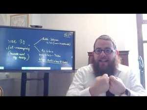 """Jomá 74 – Napi Talmud 537 – Mit jelent a jomkipuri """"önsanyargatás""""?"""