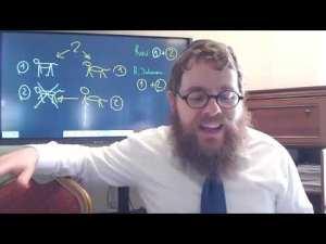 Jomá 66 – Napi Talmud 529 – A jomkipuri bűnbak és az aranyborjú