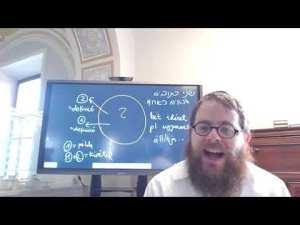 Jomá 60 – Napi Talmud 523 – A jomikpuri szolgálat sorrendjének jelentősége