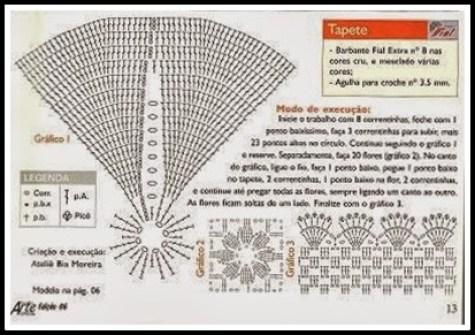 grafico-florido-mariachike
