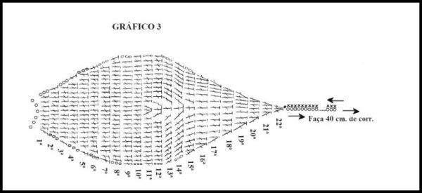 grafico-biquini-verde
