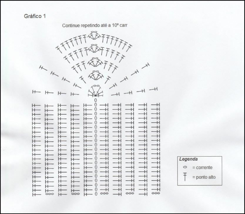 grafico biquini branco3 - BIQUÍNIS E SAÍDA DE CROCHÊ MODELOS 2016 COM GRÁFICOS E RECEITAS