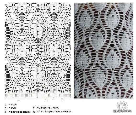 grafico vestido folha2 - TRÊS VESTIDOS DE CROCHÊ COM GRÁFICOS