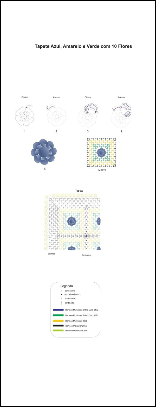 tapete-azul-grafico