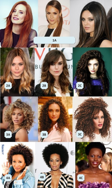 cabelos tipos 614x1024 - DICAS PARA CUIDAR DO CABELO EM CASA: PASSO A PASSO