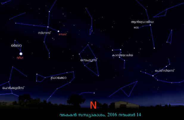 north-sky-nov-2016
