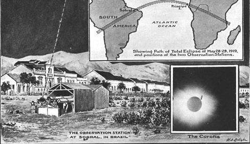 1919 ലെ പൂര്ണ സൂര്യഗ്രഹണം ഐന്സ്റ്റീനെ പ്രശസ്തനാക്കിയതെങ്ങിനെ?