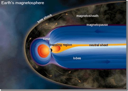 Il campo magnetico terrestre (3/6)