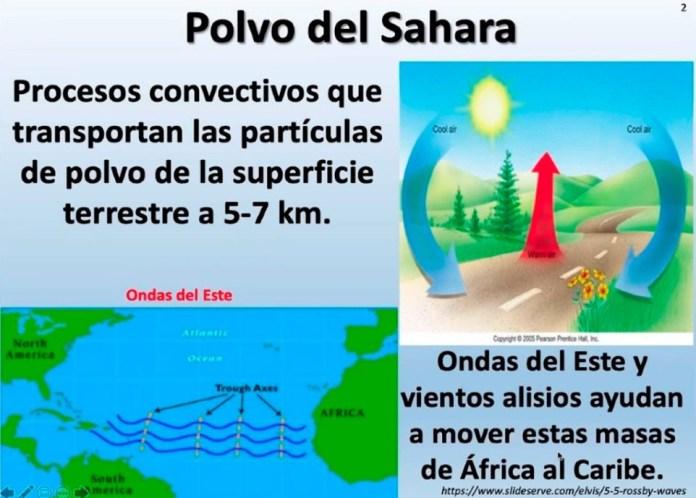 Descartan expertos de UNAM riesgos por polvo del Sahara