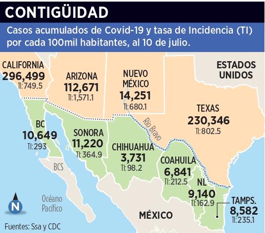 Extienden otro mes el cierre de frontera