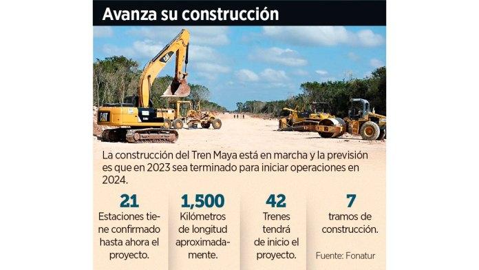 Arman cooperativas para estaciones del Tren Maya