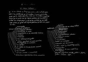 ARXIU DESENCAIXAT: a situated experiment in unstraightening the archive [EN]