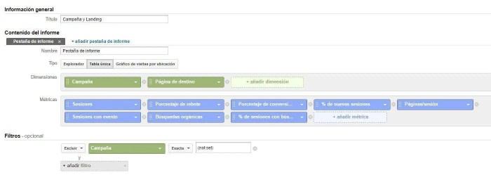 informe-personalizado-landing-publicidad-google-analytics