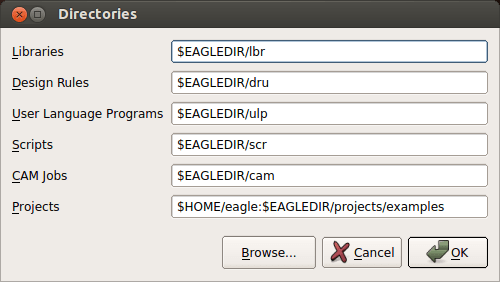 Configuration of directories