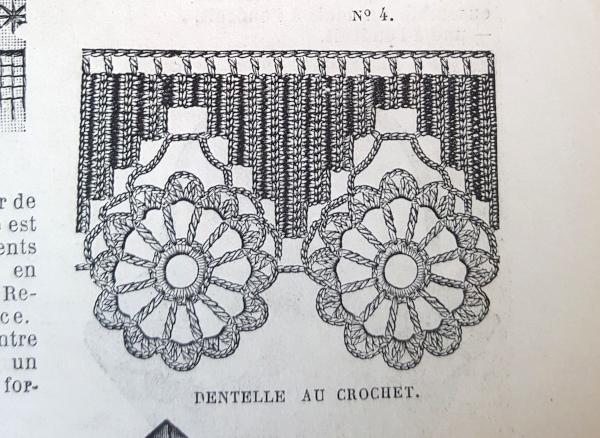 Dentelle au crochet, La Mode Illustrée, 16 mai 1880