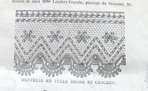 Dentelle en tulle brodé et crochet, La Mode Illustrée, 14 novembre 1880
