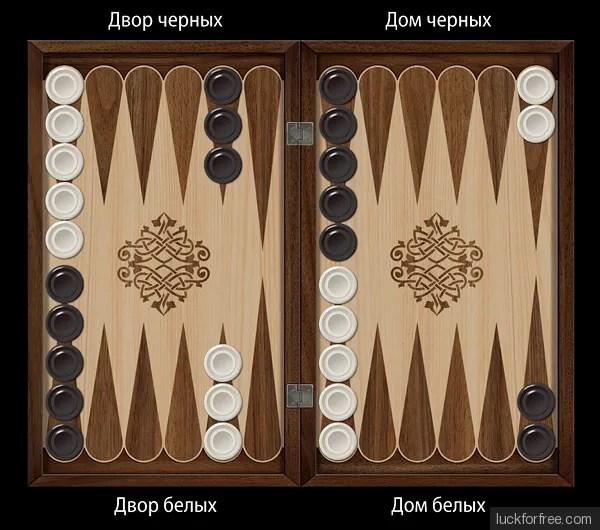 Правила игры в Короткие нарды - как научиться и правильно ...