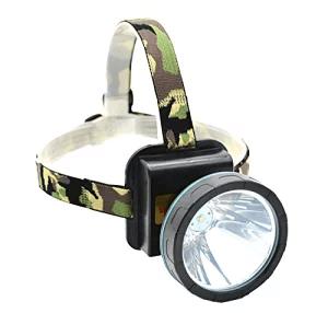 Eornmor 充電式LEDヘッドライト
