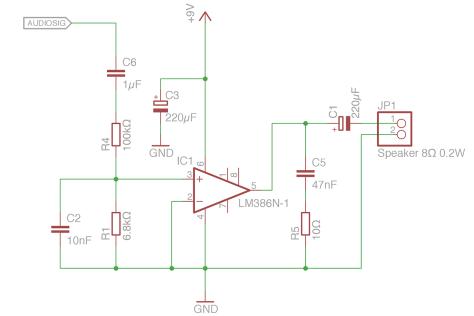cp-schema-amp