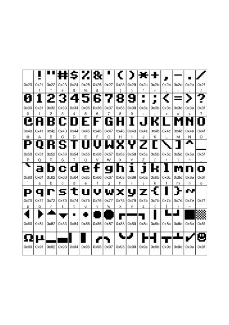 FontA Character Map