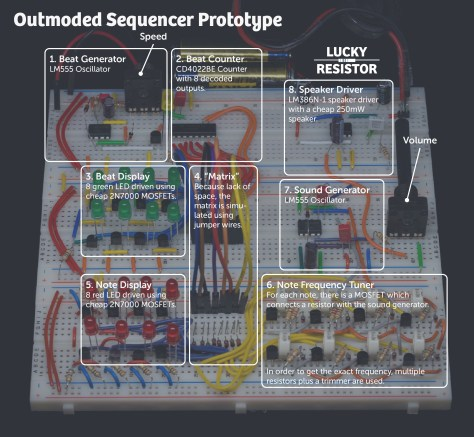 Outmoded Sequencer Prototype Legend