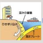 スロースリップと大地震の関係性をわかりやすく解説