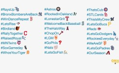 The New Mlb Team Hashtags Ranked From Best As To Worst Diamondbacks
