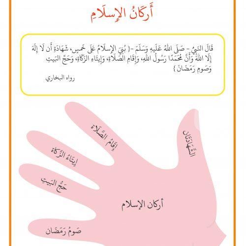أركان الإسلام الخمسة Archives Lugati