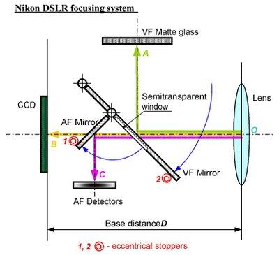 Nikon-DSLR-Chart