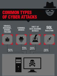 email peligro ciberataques fraude