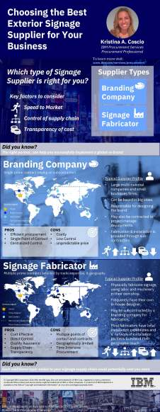 Exterior Signage Infographic