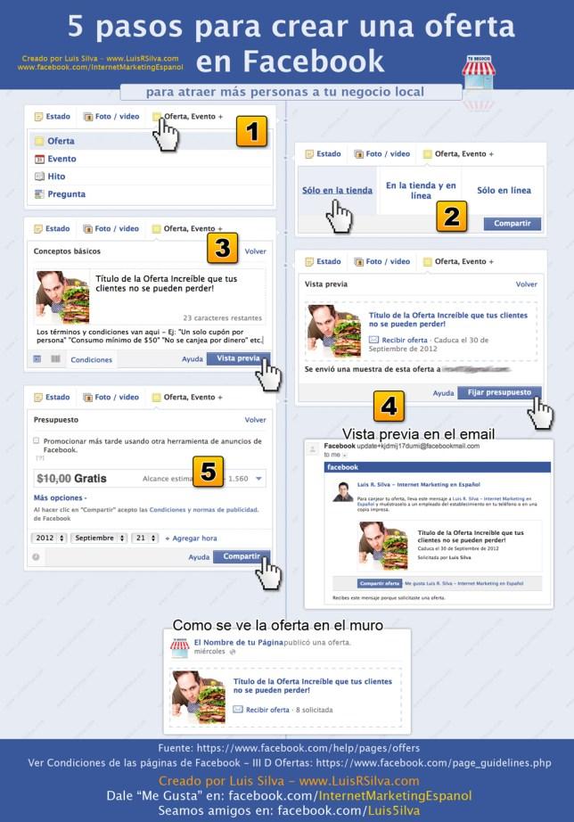 Infografía - Cómo crear una Oferta en Facebook para promocionar un negocio